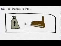 La différence entre Macroéconomie et microéconomie
